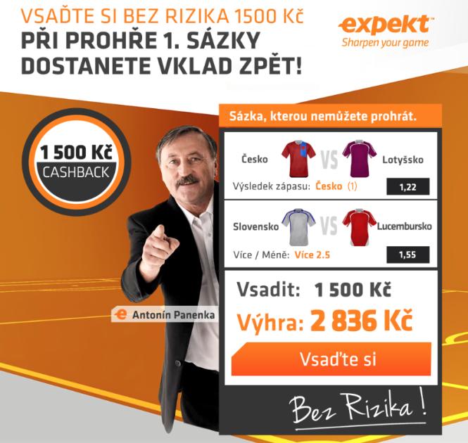 Tip Antonína Panekny: Česko – Lotyšsko