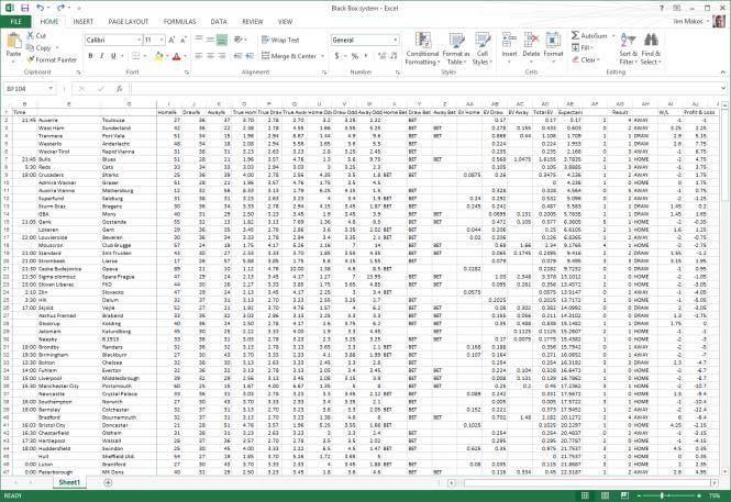 Sledujte své výsledky zapisováním do Excelové tabulky