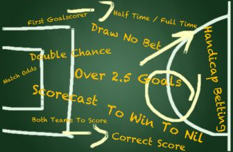 Čtyři nejběžnější chyby ve strategii sázení na fotbal (a jak se jim vyhnout)