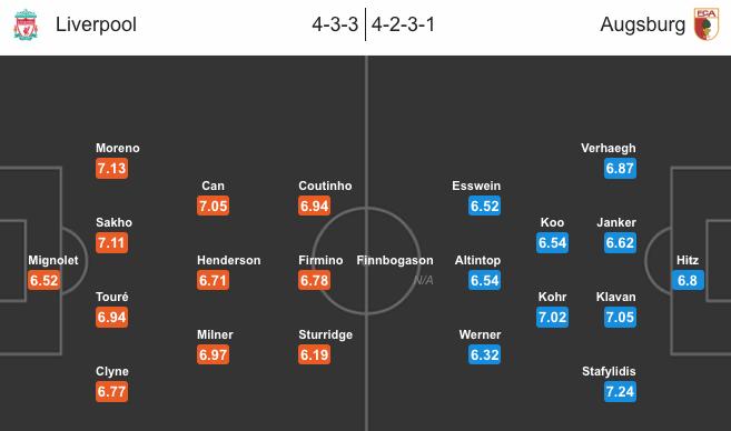 Liverpool – Augsburg