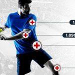 Strategie sázení na tenis: Návrat na ATP okruh po zranění