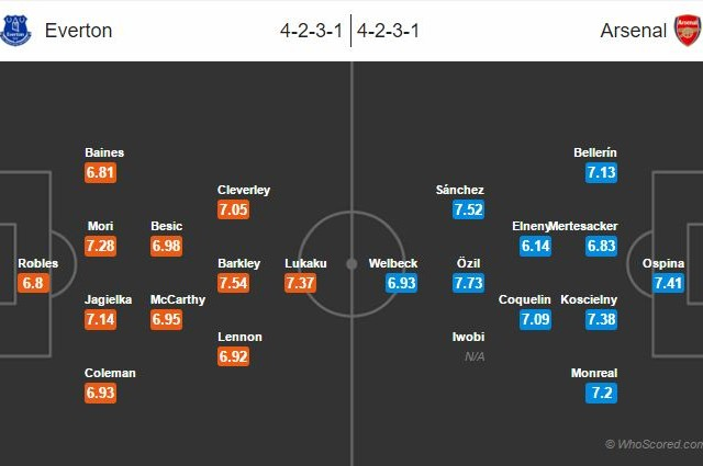 Informační servis pro 31. kolo Premier League