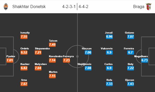 Šachtar Doněck - SC Braga