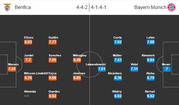 Benfica Lisabon - Bayern Mnichov