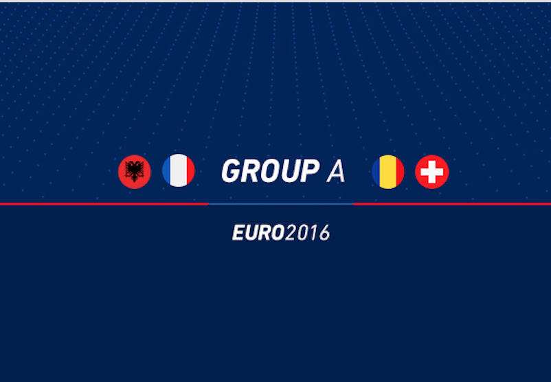 Euro 2016: Preview skupiny A