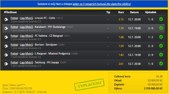 Nejlepší tikety: Tipy na počet gólů přinesly více než 2 MEGA