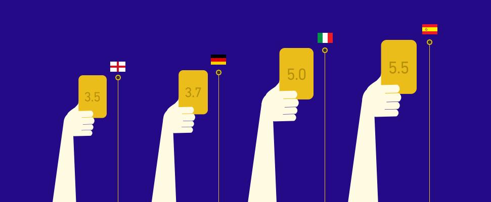 Jak sázet na počet karet v hlavních evropských fotbalových ligách?