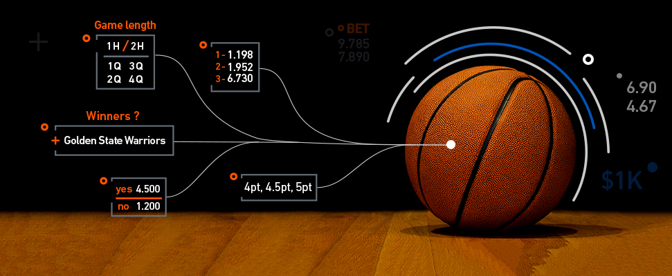 Basketbal: Vysvětlení pokročilých typů sázek