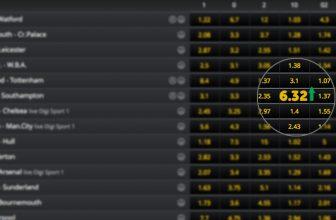 To přestřelili! Mega kurz (5,02) na výhru Heracles proti Feyenoordu