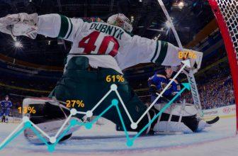Ověřeno, systém který skutečně vydělává peníze! Tajemství je ukryto v sázení na nejlepší brankáře NHL