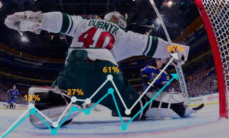 Sázení na nejlepší brankáře NHL