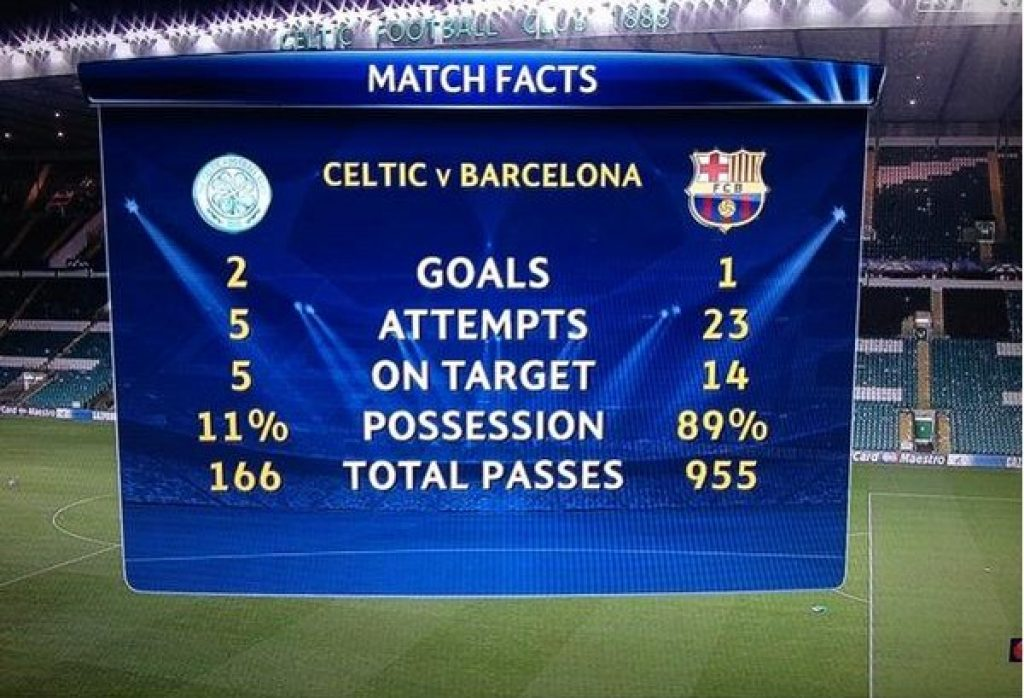 celtic-barcelona