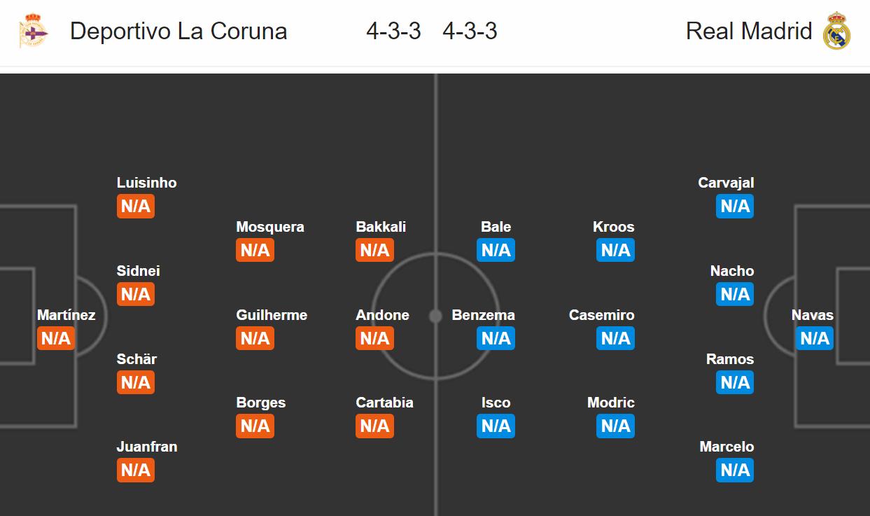 Deportivo La Coruňa - Real Madrid
