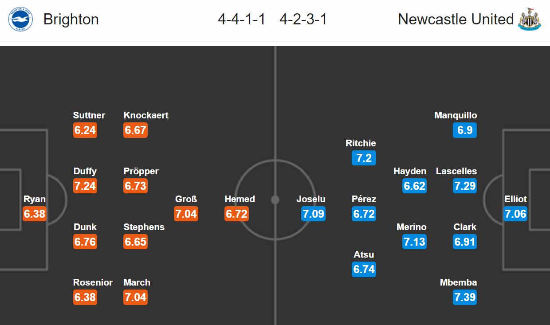 Brighton - Newcastle United
