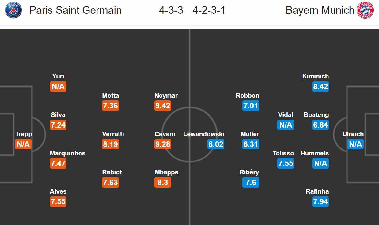 PSG - Bayern Mnichov