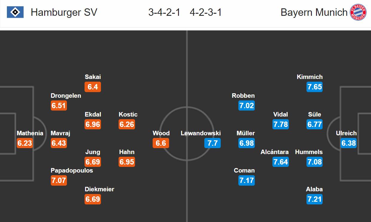 Hamburger SV - Bayern Mnichov