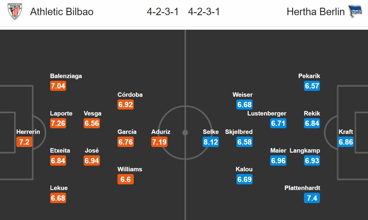 Athletic Bilbao - Hertha Berlín