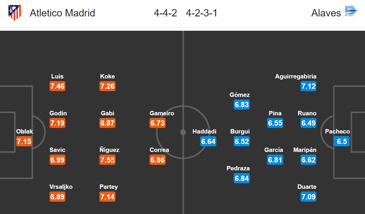 Atletico Madrid - Alaves