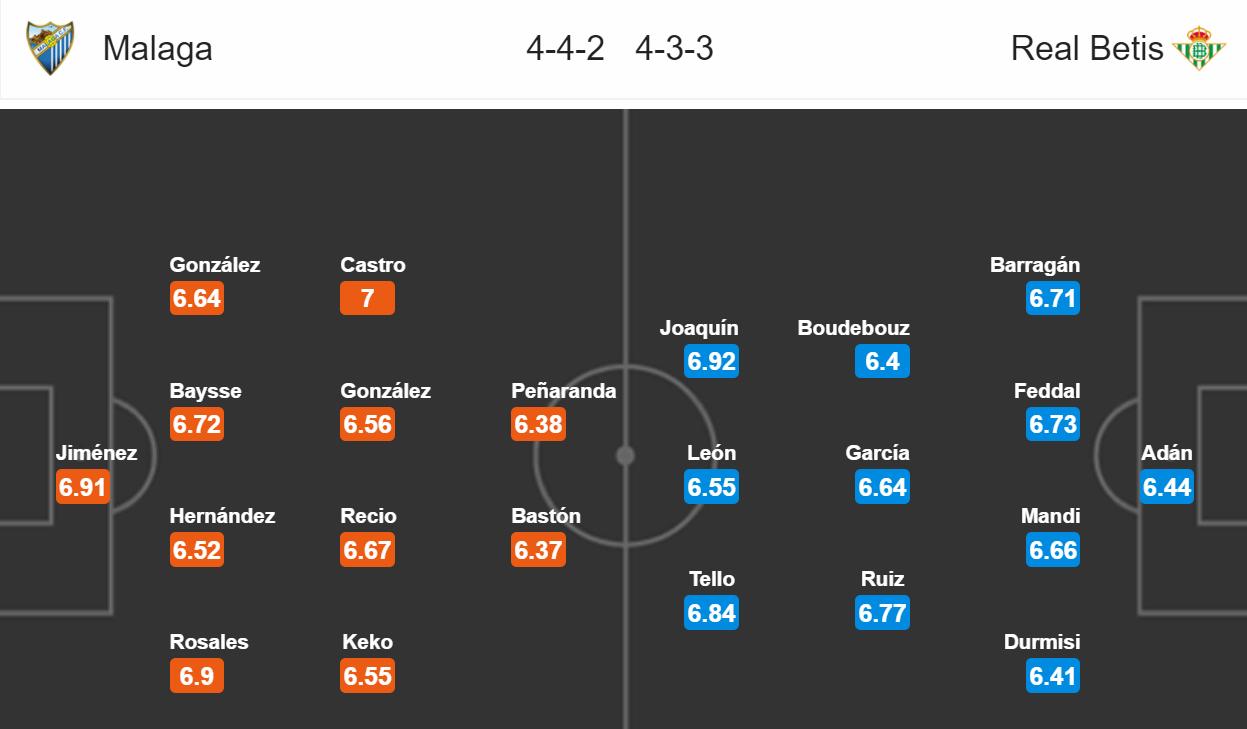Malaga - Real Betis