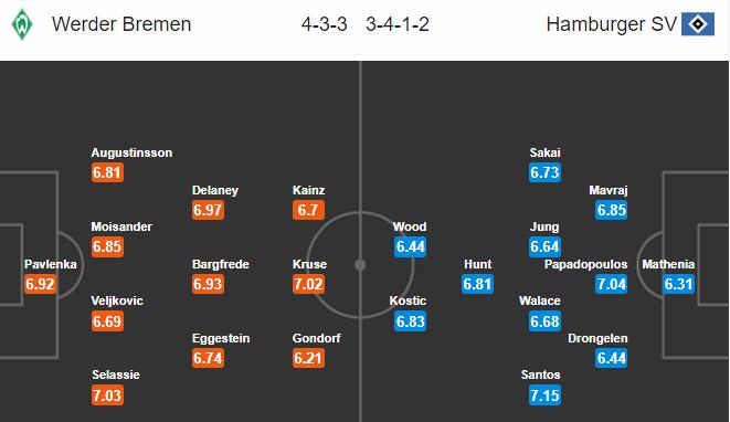 Brémy vs Hamburk: Jak tipovat na severoněmecké derby?