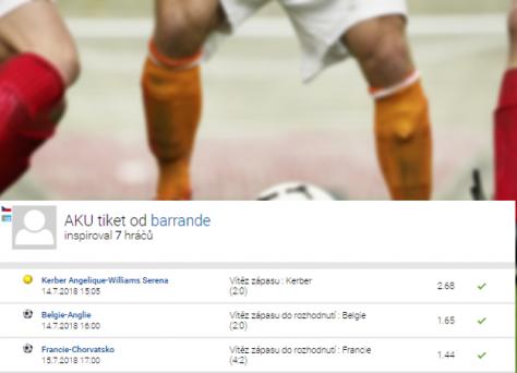 Analýza tiketu: Sázkař oškubal Tipsport o 165.620,- Kč! I díky finále MS 2018!