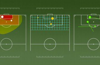 Strategie sázení: Dvojtipy na 3 a více gólů