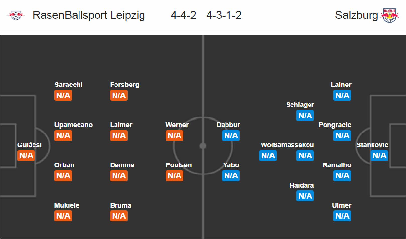 RB Lipsko - Salzburg