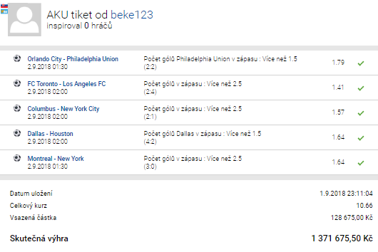 BOMBA aneb rozbor tiketu, kterým sázkař oškubal Tipsport o 1,25 MEGA!