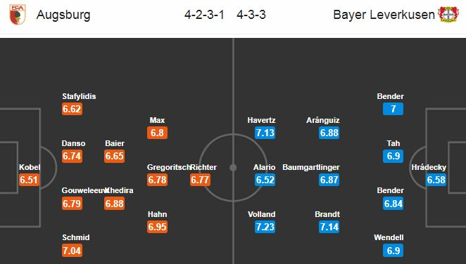 Záchrana pro domácí, poháry pro hosty? 31. kolo Bundesligy otevře duel Augsburg vs Leverkusen