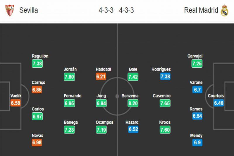 Sevilla - Real