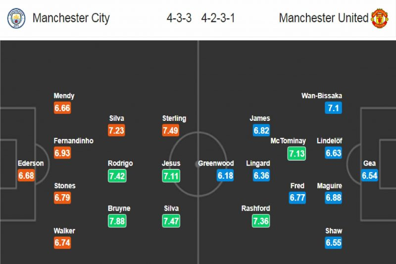 Man City - Man United