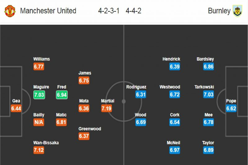 Manchester United - Burnley