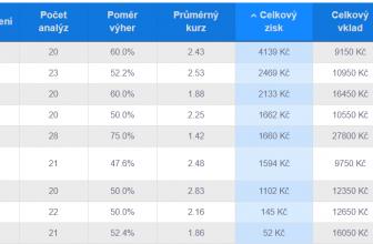 Vyhodnocení soutěže za měsíc prosinec / rozdělení cen