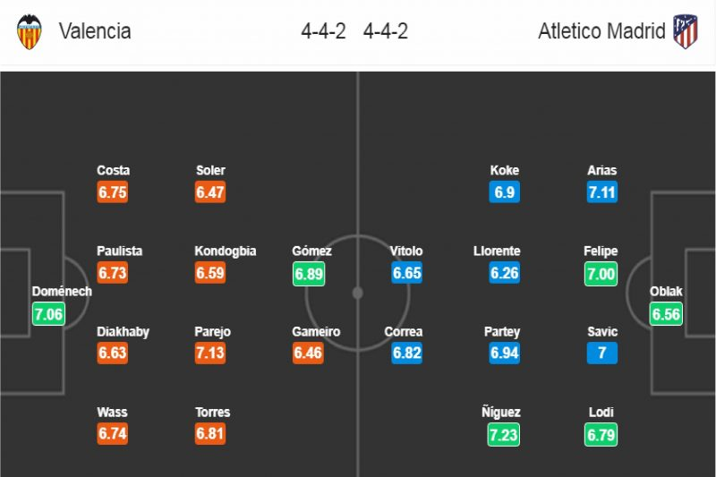 Valencia - Atletico
