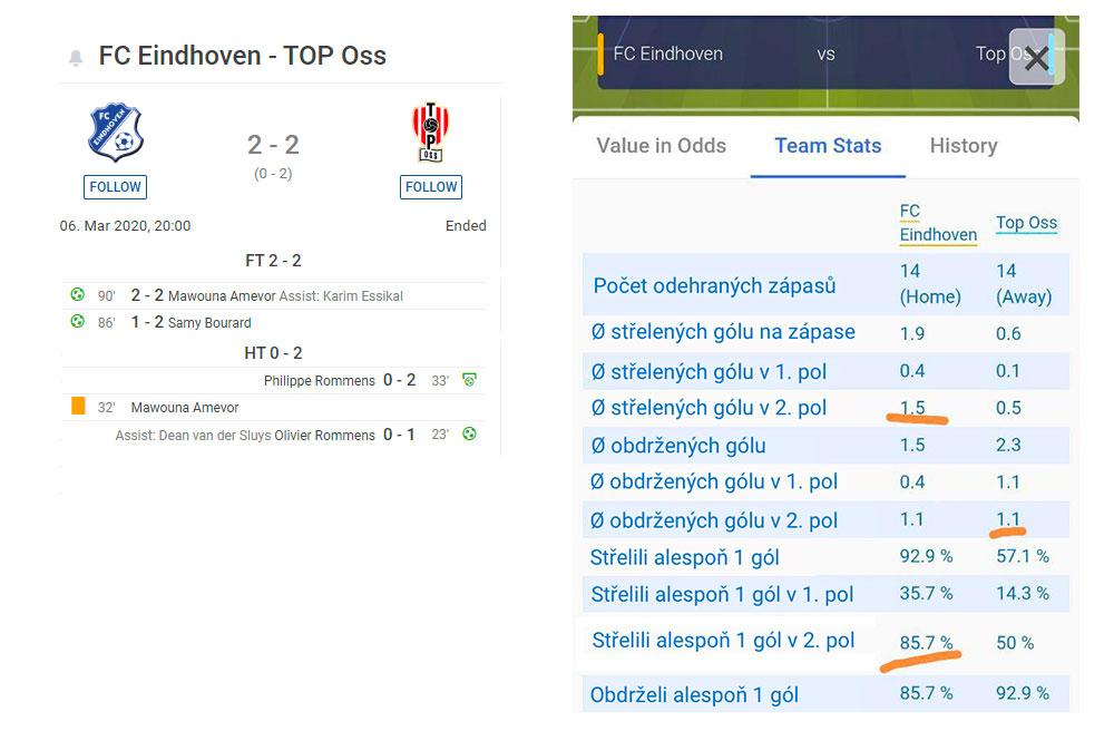FC Eindhoven VS TOP Oss