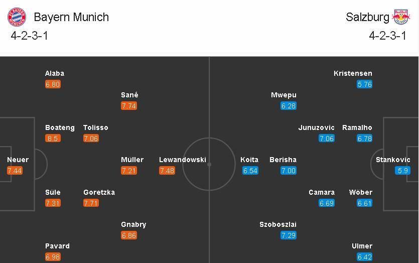 Bayern - Salzburg