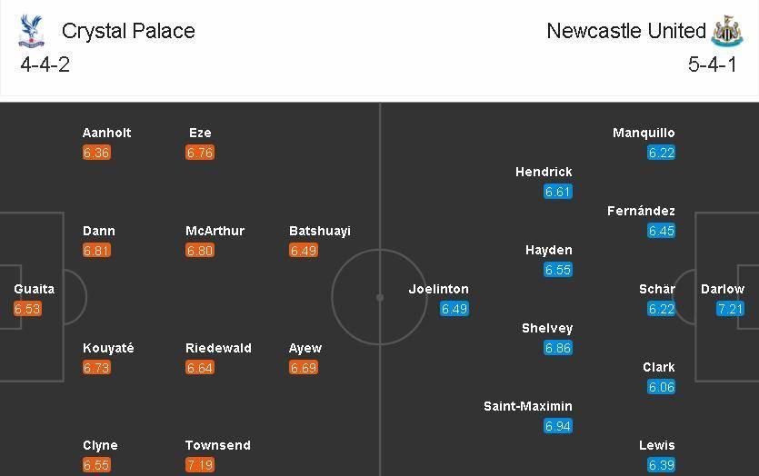Crystal Palace - Newcastle