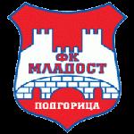 Logo týmu Mladost Podgorica FK