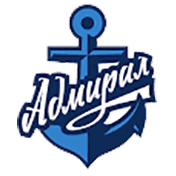 Logo týmu Admiral Vladivostok